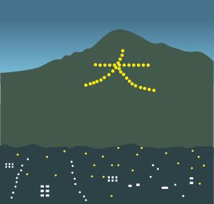 2016年の京都五山送り火の日程や場所は?見所は何?