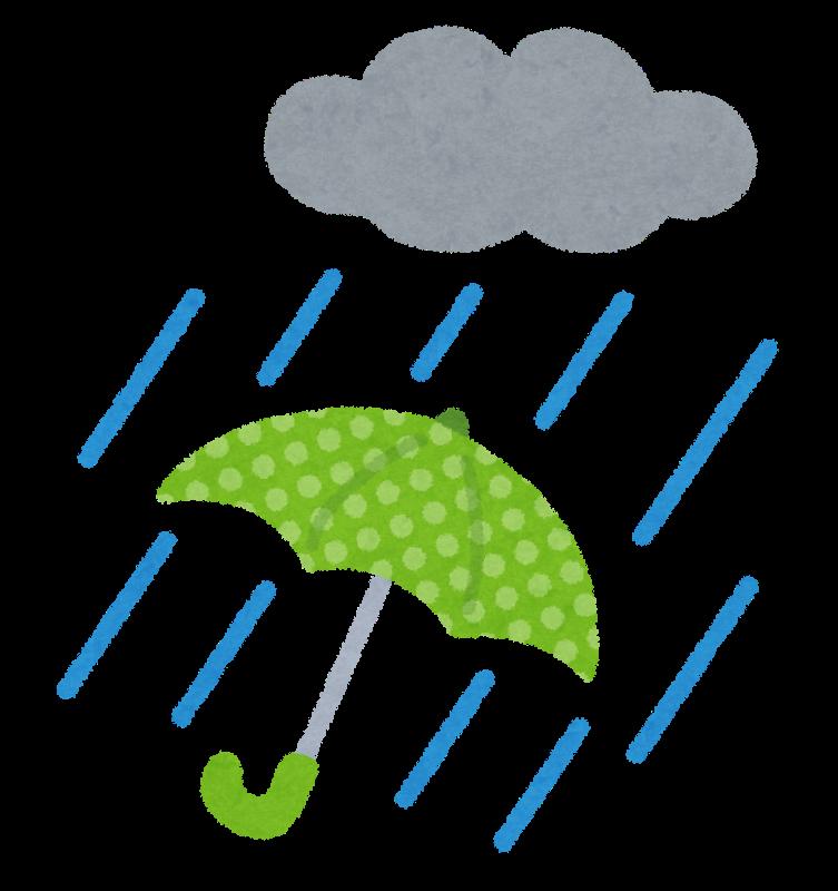 運動会が雨で中止の判断は?延期の場合はどうなるの?